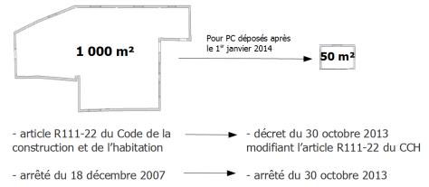 140605_SCHEMA-evolution-des-textes
